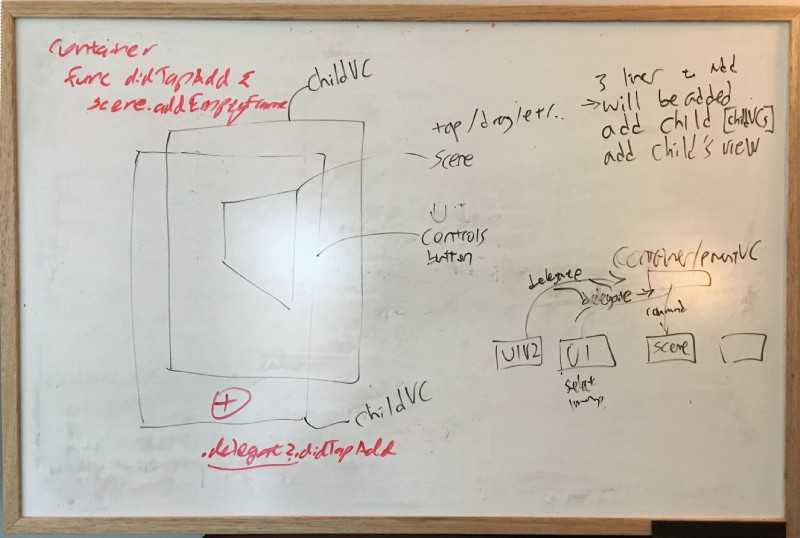 Whiteboard After Photoshop
